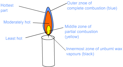 the hot zone chapter 3 summary The hot zone by richard preston - part 3, chapter 3 91-tangos summary and analysis.