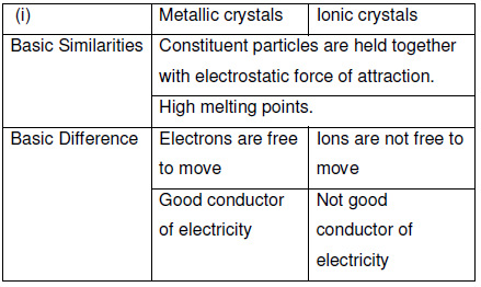 class 12 solid state ncert exercise solution7