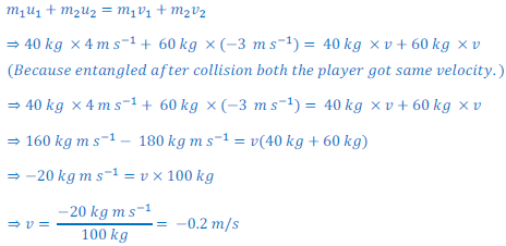 Conservation of Momentum4