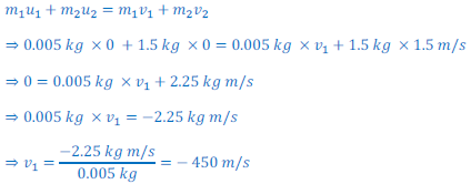 Conservation of Momentum2