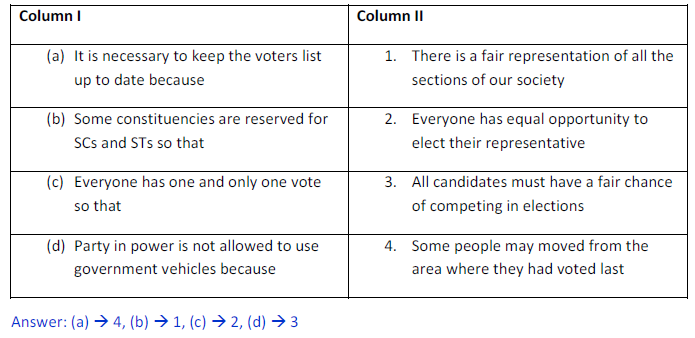 Civics ch 2 Custom paper Example - July 2019 - 2194 words