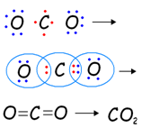 electron dot structure co2 - photo #10