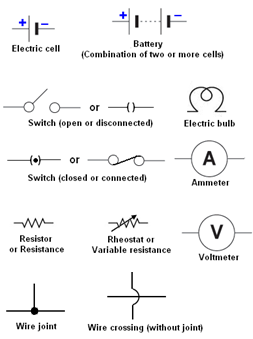 class ten science physics potential difference rh excellup com Simple Circuit Diagram All Circuit Symbols