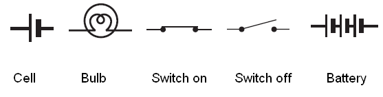 Class seven science - Electric Current and Its ...