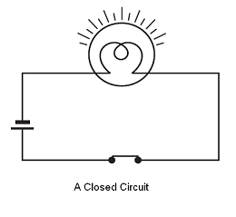 class 7 science electric current ncert solution